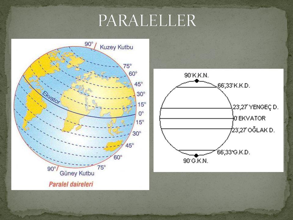 Yandaki şekle göre soruları cevaplayalım.20° GP ile Ekvator arasındaki uzaklık kaç km'dir.