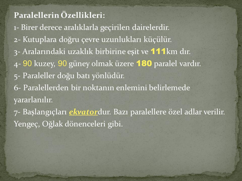 21 Haziran tarihinde en uzun gündüz: Sinop En uzun gölge boyu:Sinop 21 Haziranda en kısa gece :Sinop Çizgisel hızın en yavaş olduğu il.:Sinop Yerel saati en ileri olan il:Iğdır Güneşin erken doğup, erken battığı il:Iğdır