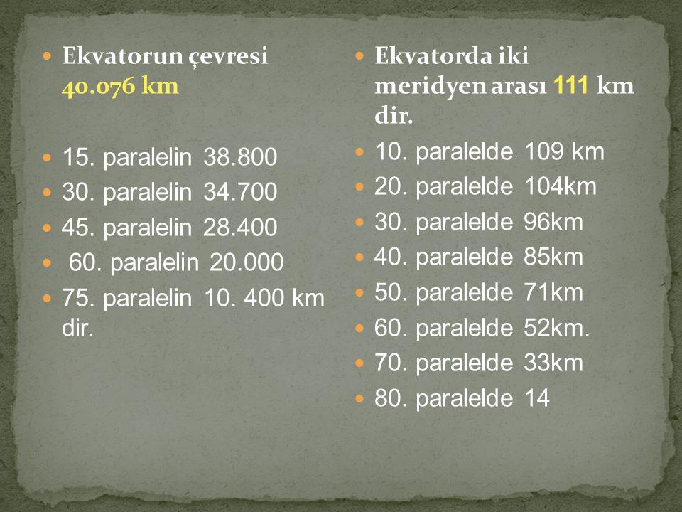 Ekvatorun çevresi 40.076 km 15.paralelin 38.800 30.