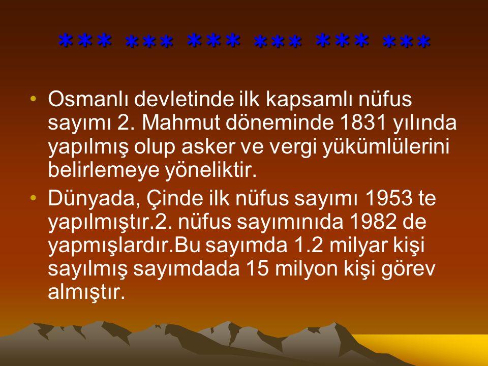 *** *** *** *** *** *** Osmanlı devletinde ilk kapsamlı nüfus sayımı 2. Mahmut döneminde 1831 yılında yapılmış olup asker ve vergi yükümlülerini belir