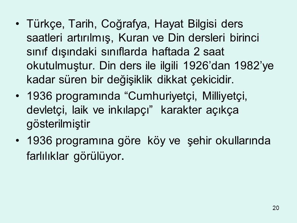 20 Türkçe, Tarih, Coğrafya, Hayat Bilgisi ders saatleri artırılmış, Kuran ve Din dersleri birinci sınıf dışındaki sınıflarda haftada 2 saat okutulmuşt