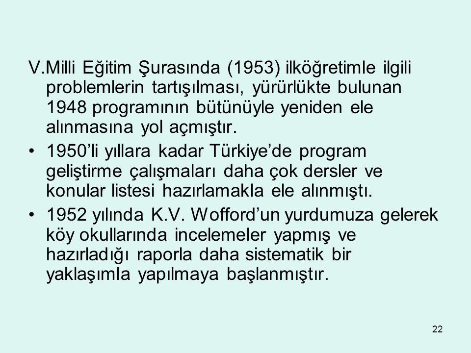 22 V.Milli Eğitim Şurasında (1953) ilköğretimle ilgili problemlerin tartışılması, yürürlükte bulunan 1948 programının bütünüyle yeniden ele alınmasına