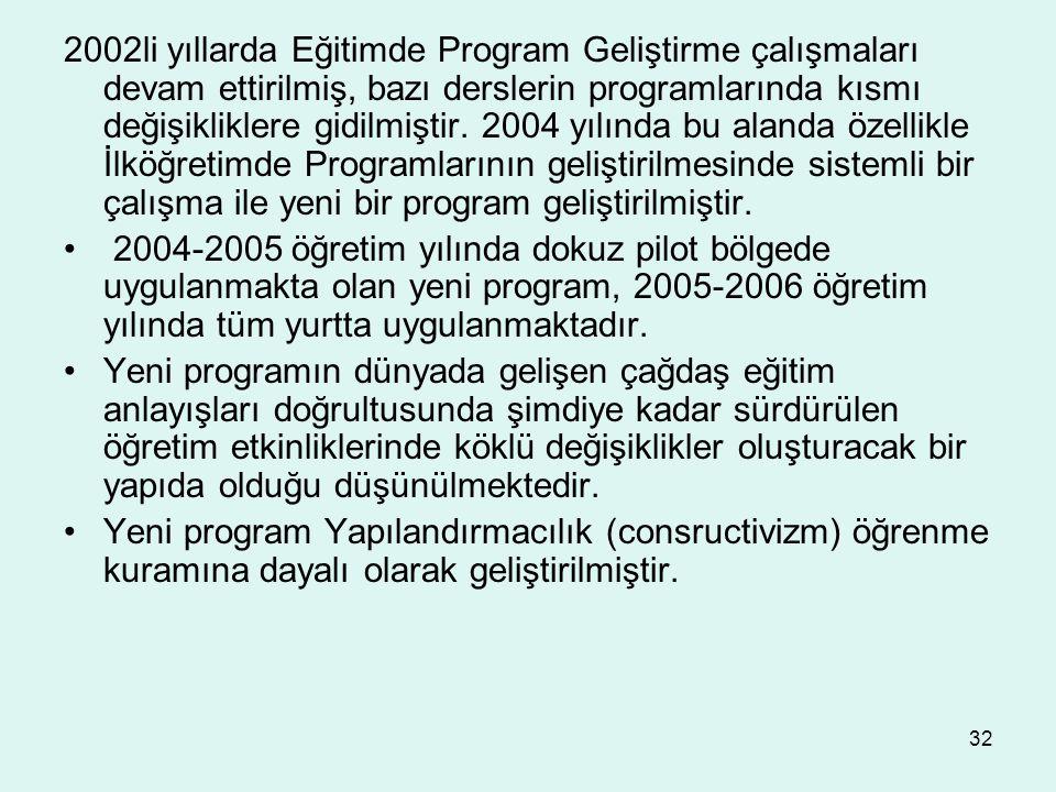 32 2002li yıllarda Eğitimde Program Geliştirme çalışmaları devam ettirilmiş, bazı derslerin programlarında kısmı değişikliklere gidilmiştir. 2004 yılı
