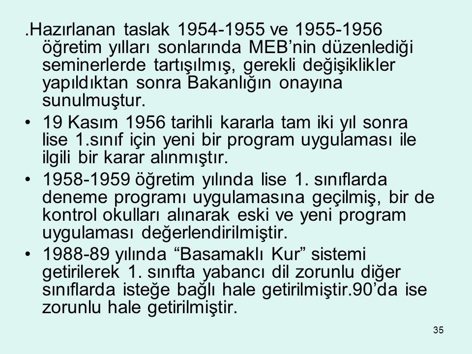 35.Hazırlanan taslak 1954-1955 ve 1955-1956 öğretim yılları sonlarında MEB'nin düzenlediği seminerlerde tartışılmış, gerekli değişiklikler yapıldıktan