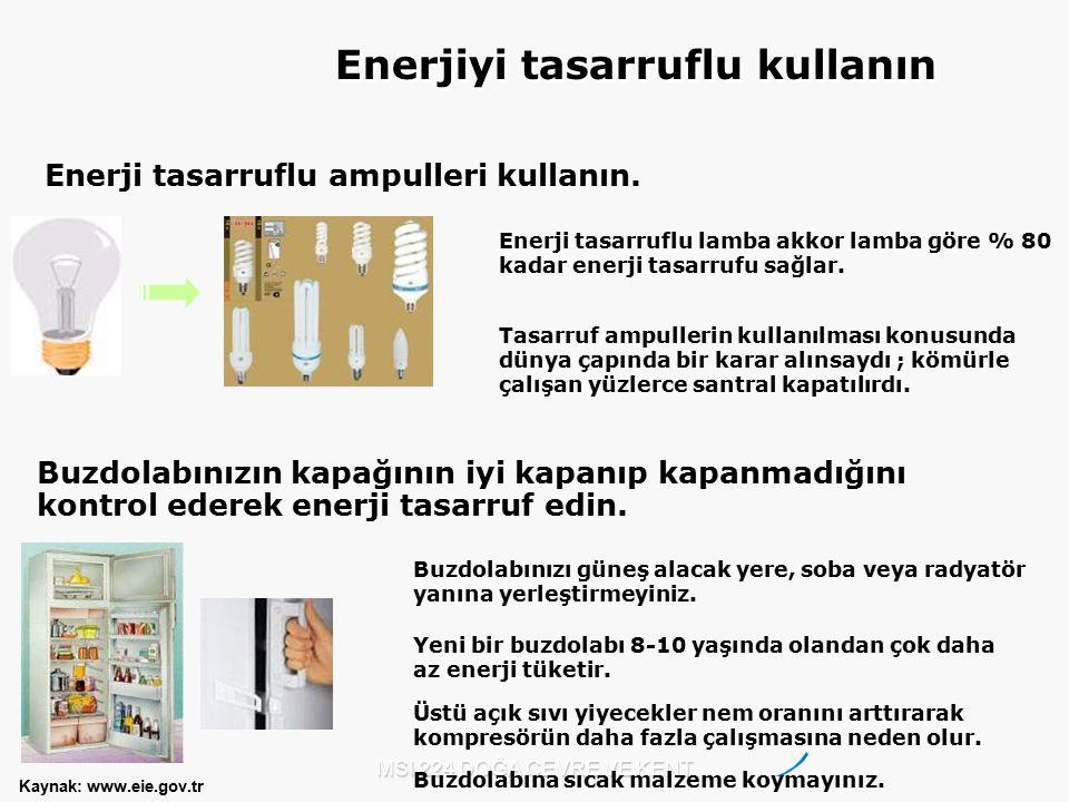 MSI 224 DOĞA ÇEVRE VE KENT Buzdolabınızın kapağının iyi kapanıp kapanmadığını kontrol ederek enerji tasarruf edin. Yeni bir buzdolabı 8-10 yaşında ola