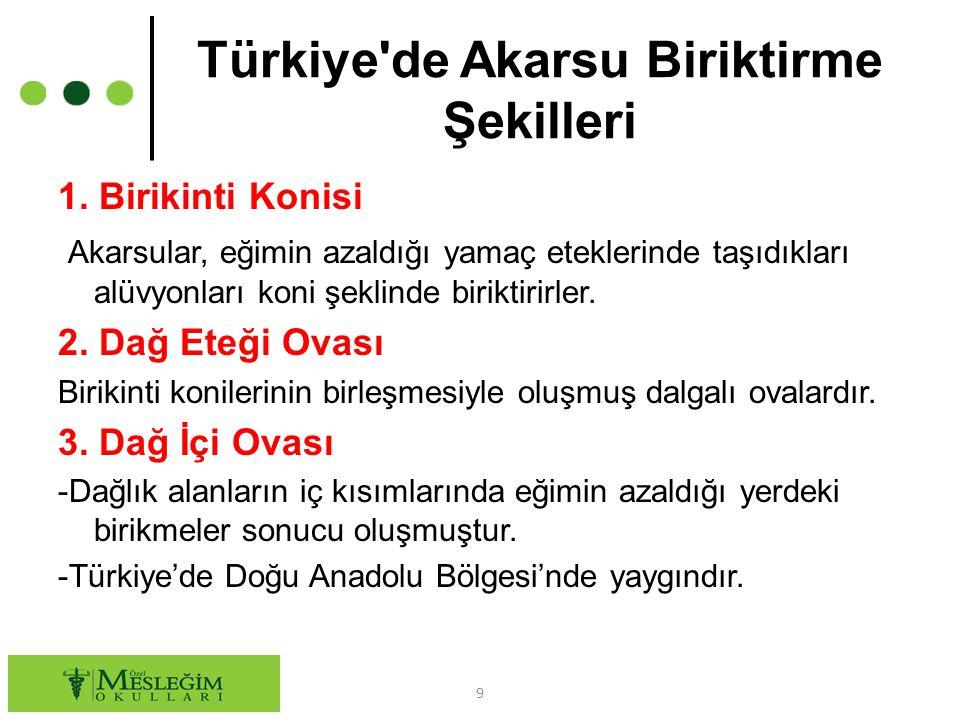 Türkiye de Akarsu Biriktirme Şekilleri 1.