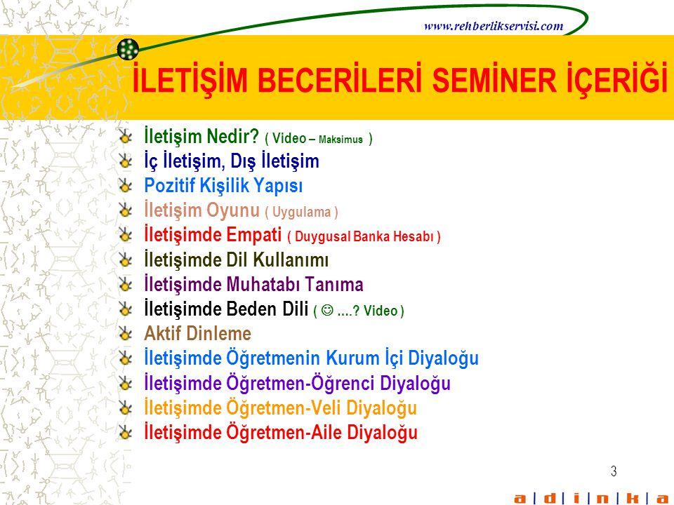 14 İLETİŞİMDE DİL KULLANIMI www.rehberlikservisi.org