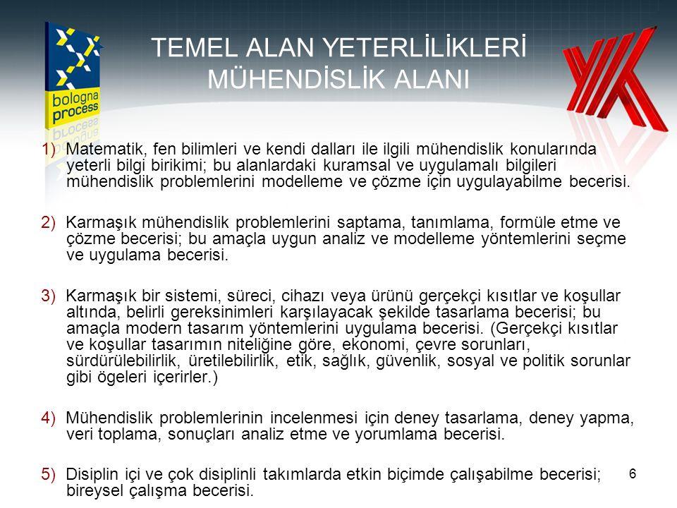 7 TEMEL ALAN YETERLİLİKLERİ MÜHENDİSLİK ALANI 6) Türkçe sözlü ve yazılı etkin iletişim kurma becerisi; en az bir yabancı dil bilgisi.