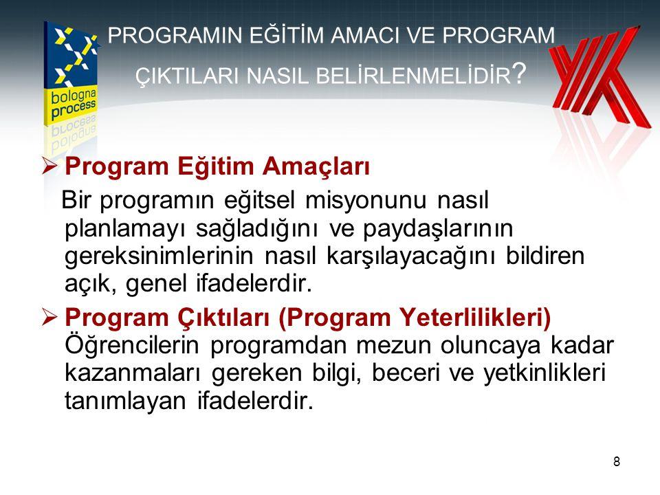 19 DERSİN AMACI  Program çıktılarıyla uyumlu olarak dersin genel amacını belirleyiniz.
