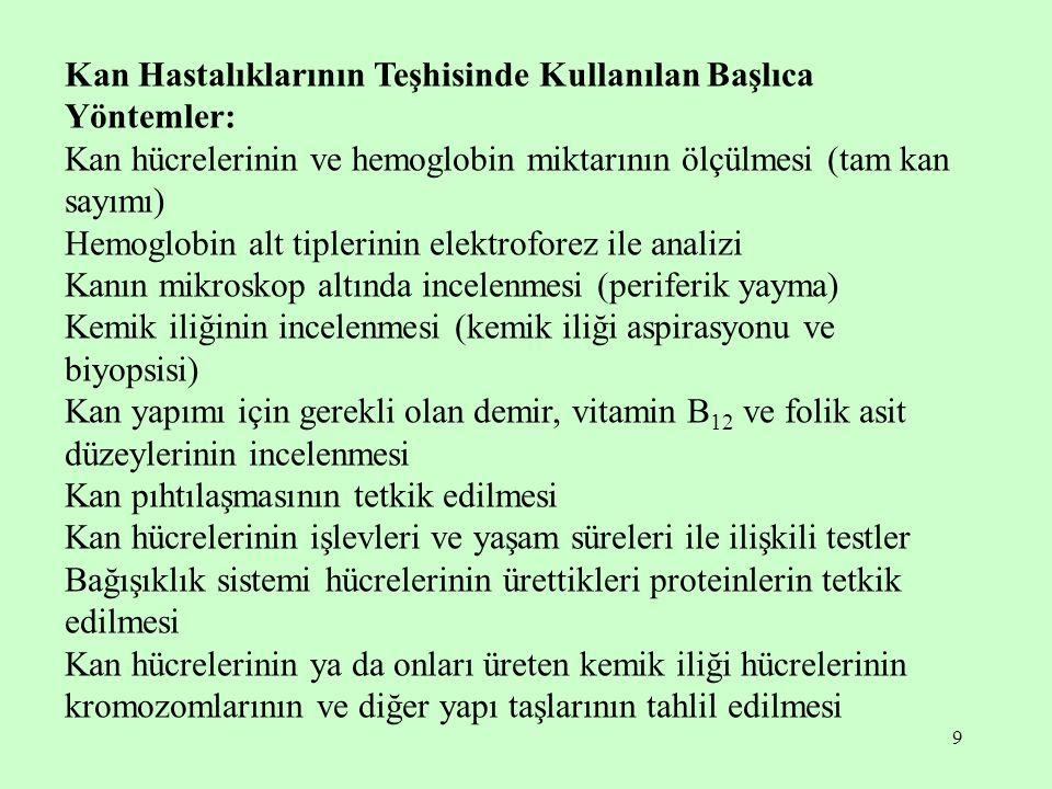 9 Kan Hastalıklarının Teşhisinde Kullanılan Başlıca Yöntemler: Kan hücrelerinin ve hemoglobin miktarının ölçülmesi (tam kan sayımı) Hemoglobin alt tiplerinin elektroforez ile analizi Kanın mikroskop altında incelenmesi (periferik yayma) Kemik iliğinin incelenmesi (kemik iliği aspirasyonu ve biyopsisi) Kan yapımı için gerekli olan demir, vitamin B 12 ve folik asit düzeylerinin incelenmesi Kan pıhtılaşmasının tetkik edilmesi Kan hücrelerinin işlevleri ve yaşam süreleri ile ilişkili testler Bağışıklık sistemi hücrelerinin ürettikleri proteinlerin tetkik edilmesi Kan hücrelerinin ya da onları üreten kemik iliği hücrelerinin kromozomlarının ve diğer yapı taşlarının tahlil edilmesi