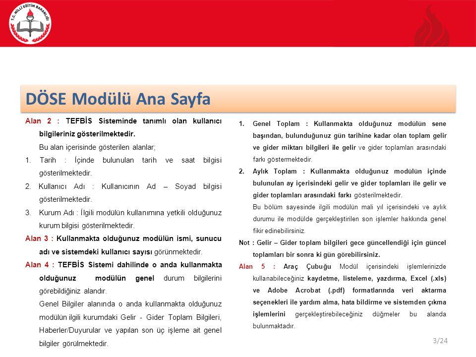 4/24 DÖSE Birimleri Modülü Ana Sayfa Alan 6 : Kullanmakta olduğunuz modülün akordion menüsü görünmektedir.