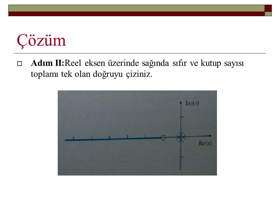 Çözüm  Adım II:Reel eksen üzerinde sağında sıfır ve kutup sayısı toplamı tek olan doğruyu çiziniz.