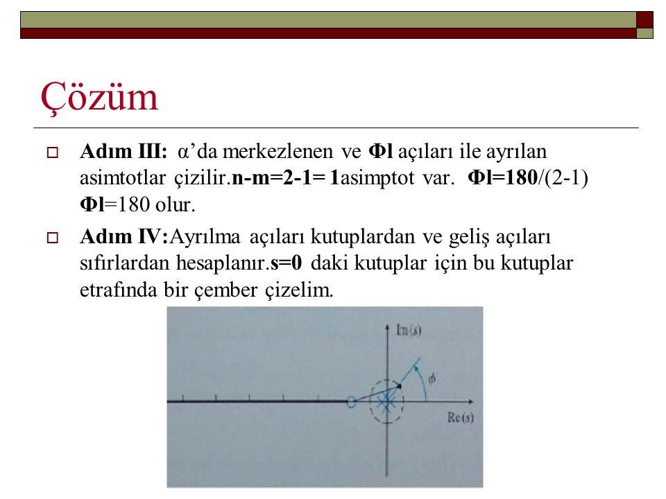 Çözüm  Adım III: α'da merkezlenen ve Φl açıları ile ayrılan asimtotlar çizilir.n-m=2-1= 1asimptot var. Φl=180/(2-1) Φl=180 olur.  Adım IV:Ayrılma aç