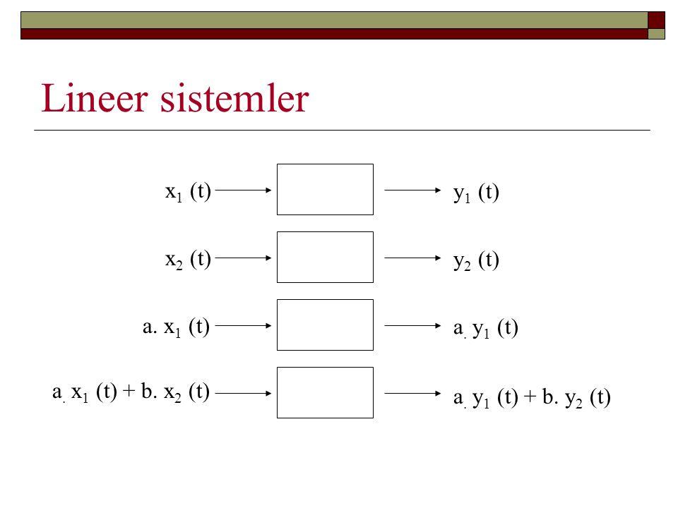 Lineer sistemler x 1 (t) y 1 (t) x 2 (t) y 2 (t) a. x 1 (t) a. y 1 (t) a. y 1 (t) + b. y 2 (t) a. x 1 (t) + b. x 2 (t)