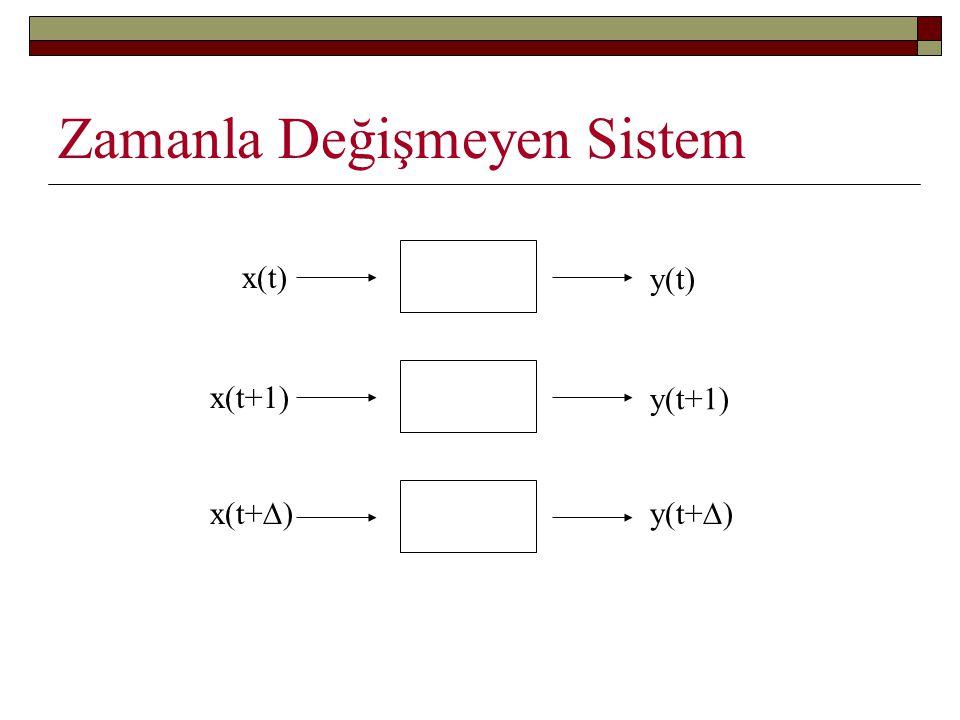 Zamanla Değişmeyen Sistem x(t) y(t) x(t+1) y(t+1) x(t+∆)y(t+∆)