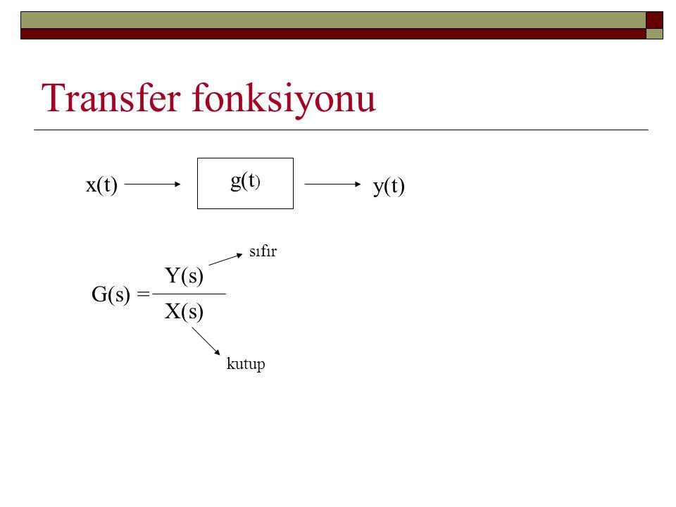 Transfer fonksiyonu x(t) y(t) g(t ) G(s) = Y(s) X(s) sıfırsıfır kutup