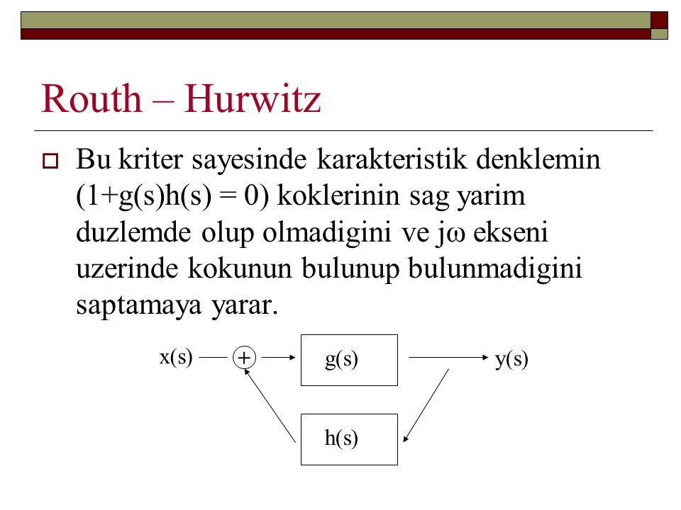 Routh – Hurwitz  Bu kriter sayesinde karakteristik denklemin (1+g(s)h(s) = 0) koklerinin sag yarim duzlemde olup olmadigini ve jω ekseni uzerinde kok