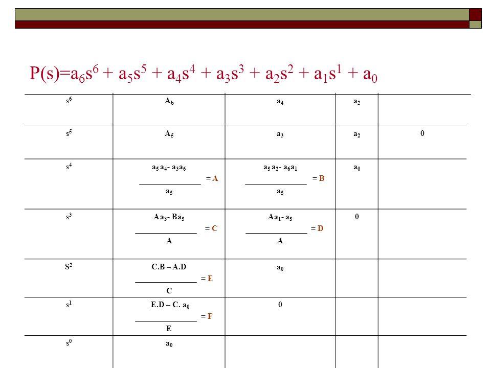 s6s6 AbAb a4a4 a2a2 s5s5 A5A5 a3a3 a2a2 0 s4s4 a 5 a 4 - a 3 a 6 = A a 5 a 5 a 2 - a 6 a 1 = B a 5 a0a0 s3s3 A a 3 - Ba 5 = C A Aa 1 - a 5 = D A 0 S2S2 C.B – A.D = E C a0a0 s1s1 E.D – C.