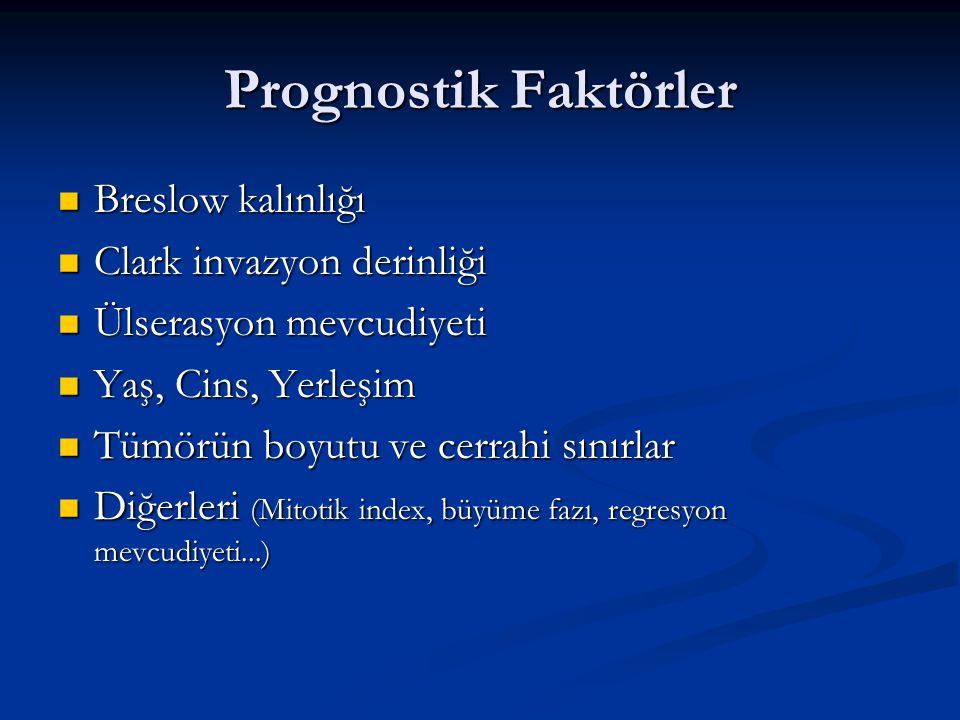 Prognostik Faktörler Breslow kalınlığı Breslow kalınlığı Clark invazyon derinliği Clark invazyon derinliği Ülserasyon mevcudiyeti Ülserasyon mevcudiye