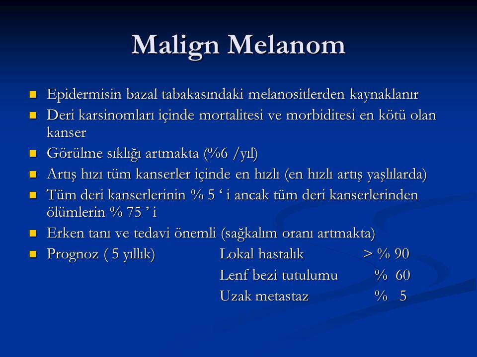 Malign Melanomda Evreleme Evre I : T 1, T 2, N 0, M 0 Evre I : T 1, T 2, N 0, M 0 Evre II : T 3, N 0, M 0 Evre II : T 3, N 0, M 0 Evre III : T 4, N 0, M 0 veya Lenf bezi tutulumu Evre III : T 4, N 0, M 0 veya Lenf bezi tutulumu Evre IV : Uzak metastaz mevcut Evre IV : Uzak metastaz mevcut