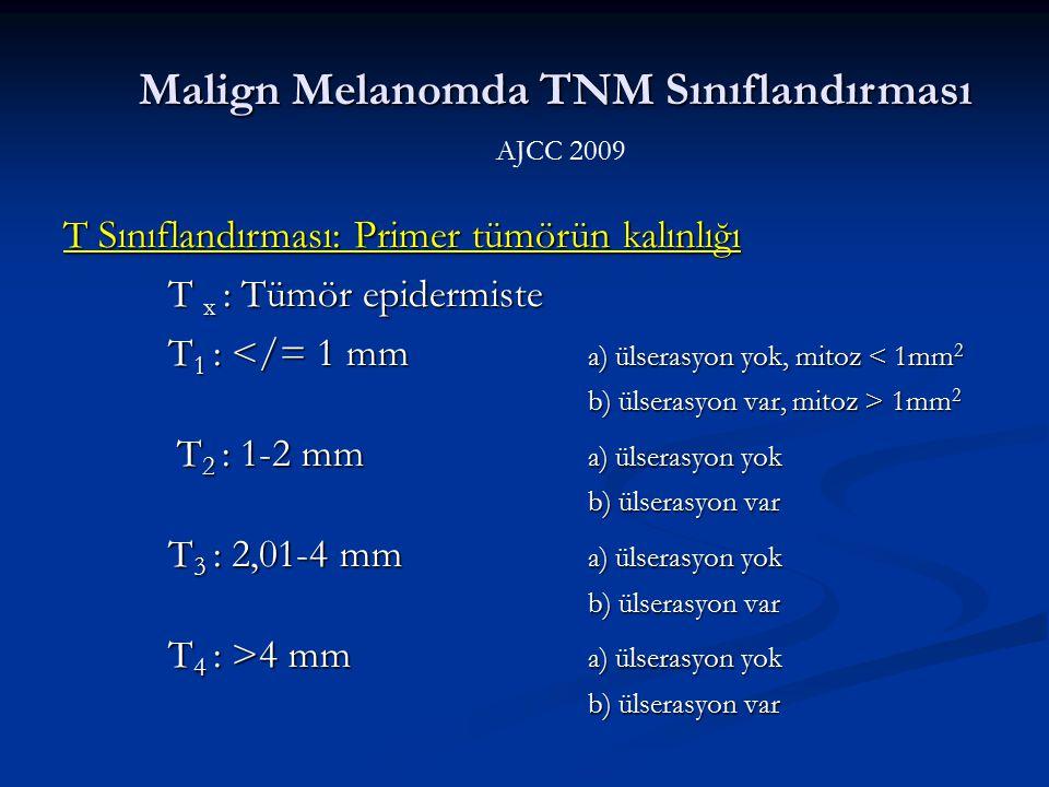 T Sınıflandırması: Primer tümörün kalınlığı T x : Tümör epidermiste T 1 : </= 1 mm a) ülserasyon yok, mitoz < 1mm 2 b) ülserasyon var, mitoz > 1mm 2 T