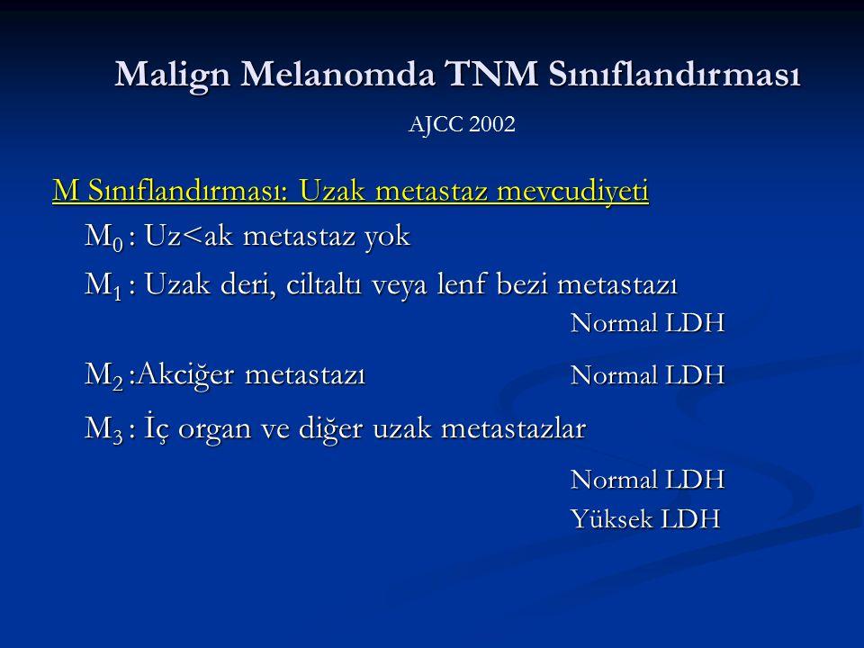 M Sınıflandırması: Uzak metastaz mevcudiyeti M 0 : Uz<ak metastaz yok M 1 : Uzak deri, ciltaltı veya lenf bezi metastazı Normal LDH M 2 :Akciğer metas