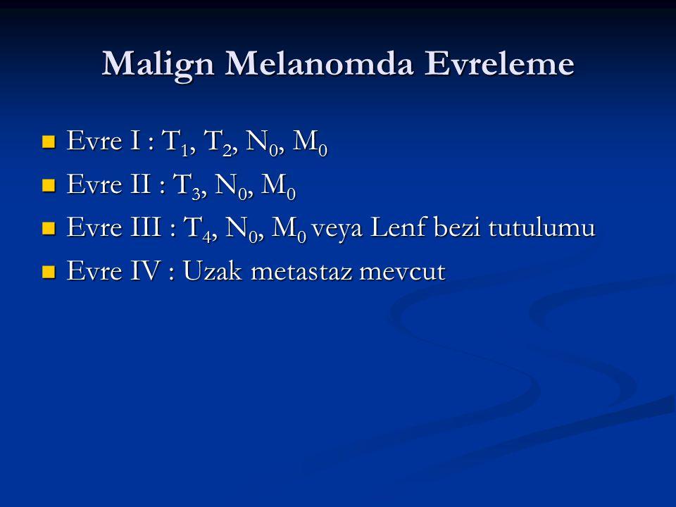 Malign Melanomda Evreleme Evre I : T 1, T 2, N 0, M 0 Evre I : T 1, T 2, N 0, M 0 Evre II : T 3, N 0, M 0 Evre II : T 3, N 0, M 0 Evre III : T 4, N 0,