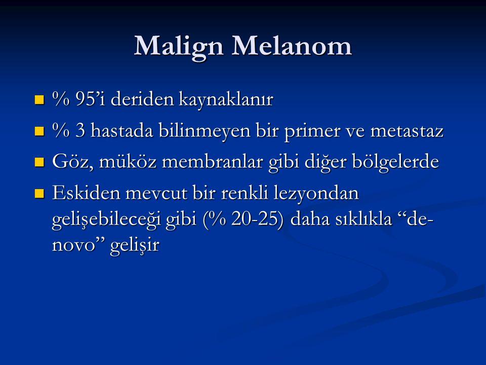 Malign Melanom % 95'i deriden kaynaklanır % 95'i deriden kaynaklanır % 3 hastada bilinmeyen bir primer ve metastaz % 3 hastada bilinmeyen bir primer v