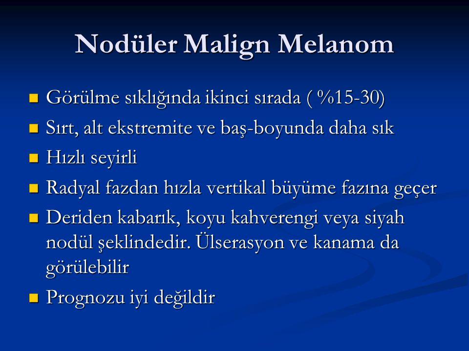 Nodüler Malign Melanom Görülme sıklığında ikinci sırada ( %15-30) Görülme sıklığında ikinci sırada ( %15-30) Sırt, alt ekstremite ve baş-boyunda daha