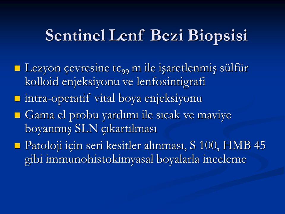 Sentinel Lenf Bezi Biopsisi Lezyon çevresine tc 99 m ile işaretlenmiş sülfür kolloid enjeksiyonu ve lenfosintigrafi Lezyon çevresine tc 99 m ile işare