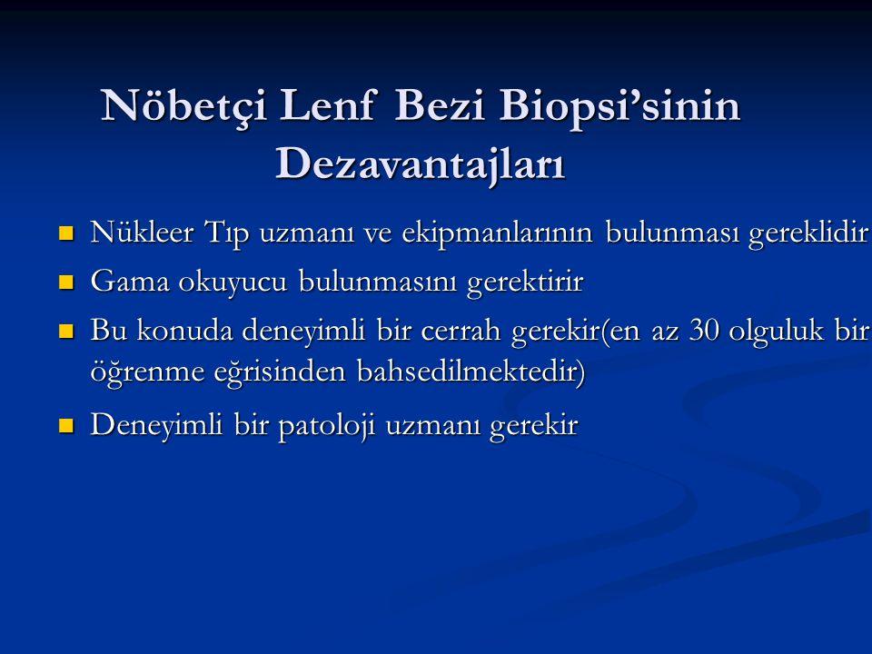Nöbetçi Lenf Bezi Biopsi'sinin Dezavantajları Nükleer Tıp uzmanı ve ekipmanlarının bulunması gereklidir Nükleer Tıp uzmanı ve ekipmanlarının bulunması