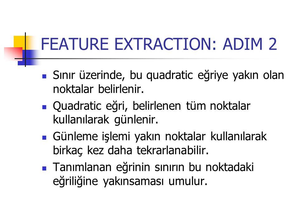 FEATURE EXTRACTION: ADIM 3 & 4 En iyi eğrinin belirlenmesi: En iyi üç eğri, kaç noktanın bu eğrilere yakın olduğuna bakılarak belirlenir.