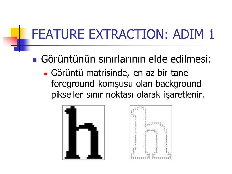FEATURE EXTRACTION: ADIM 2 Her bir sınır noktasının dolaşılarak, yerel olarak sınıra uyan, noktadan geçen en iyi parabolün tespit edilmesi: Bir noktanın komşularından geçen noktalardan geçen bir doğru çizilerek, sınırın yönelimi belirlenir.