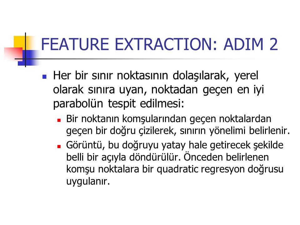 FEATURE EXTRACTION: ADIM 2 Sınır üzerinde, bu quadratic eğriye yakın olan noktalar belirlenir.