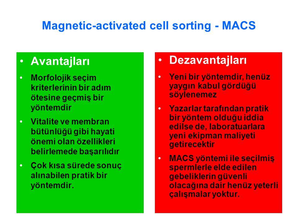 Magnetic-activated cell sorting - MACS Avantajları Morfolojik seçim kriterlerinin bir adım ötesine geçmiş bir yöntemdir Vitalite ve membran bütünlüğü gibi hayati önemi olan özellikleri belirlemede başarılıdır Çok kısa sürede sonuç alınabilen pratik bir yöntemdir.