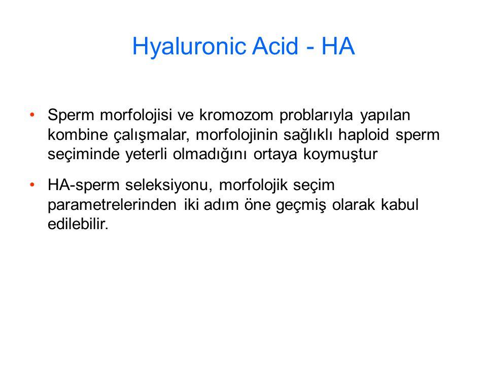 Hyaluronic Acid - HA Sperm morfolojisi ve kromozom problarıyla yapılan kombine çalışmalar, morfolojinin sağlıklı haploid sperm seçiminde yeterli olmadığını ortaya koymuştur HA-sperm seleksiyonu, morfolojik seçim parametrelerinden iki adım öne geçmiş olarak kabul edilebilir.