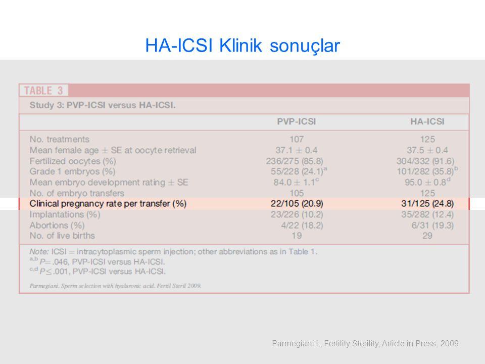 HA-ICSI Klinik sonuçlar Parmegiani L, Fertility Sterility, Article in Press, 2009