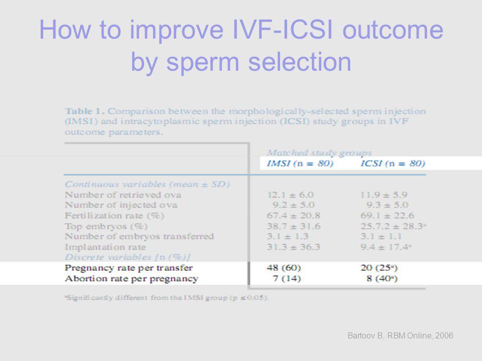 How to improve IVF-ICSI outcome by sperm selection Bartoov B, RBM Online, 2006 X X X X
