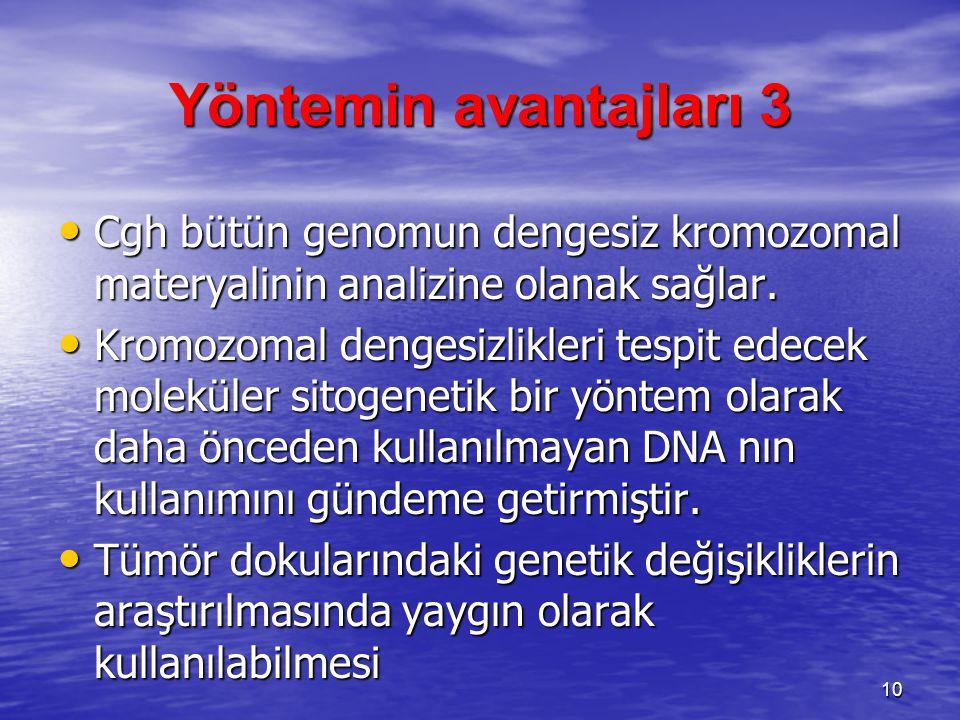 Yöntemin avantajları 3 Cgh bütün genomun dengesiz kromozomal materyalinin analizine olanak sağlar. Cgh bütün genomun dengesiz kromozomal materyalinin