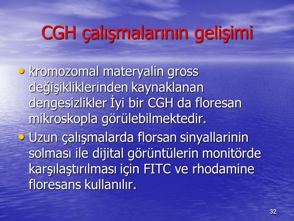 CGH çalışmalarının gelişimi kromozomal materyalin gross değişikliklerinden kaynaklanan dengesizlikler İyi bir CGH da floresan mikroskopla görülebilmek