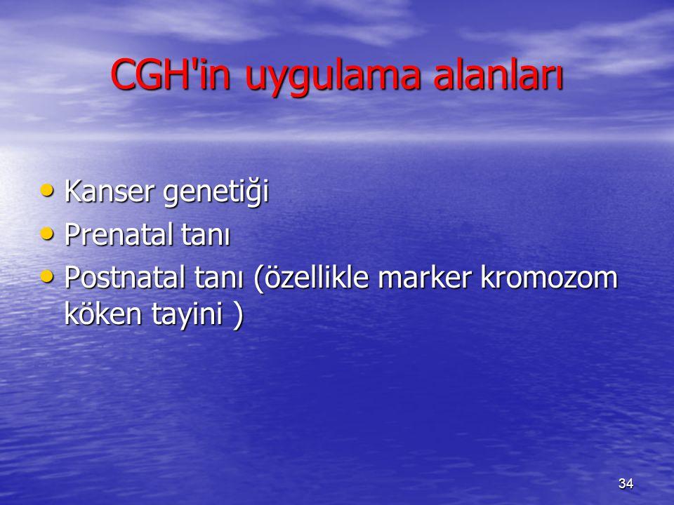 CGH'in uygulama alanları Kanser genetiği Kanser genetiği Prenatal tanı Prenatal tanı Postnatal tanı (özellikle marker kromozom köken tayini ) Postnata