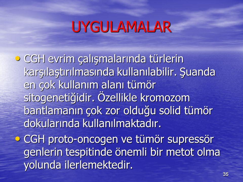 UYGULAMALAR CGH evrim çalışmalarında türlerin karşılaştırılmasında kullanılabilir. Şuanda en çok kullanım alanı tümör sitogenetiğidir. Özellikle kromo
