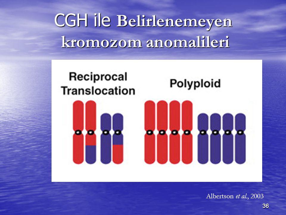 CGH ile Belirlenemeyen kromozom anomalileri Albertson et al., 2003 36
