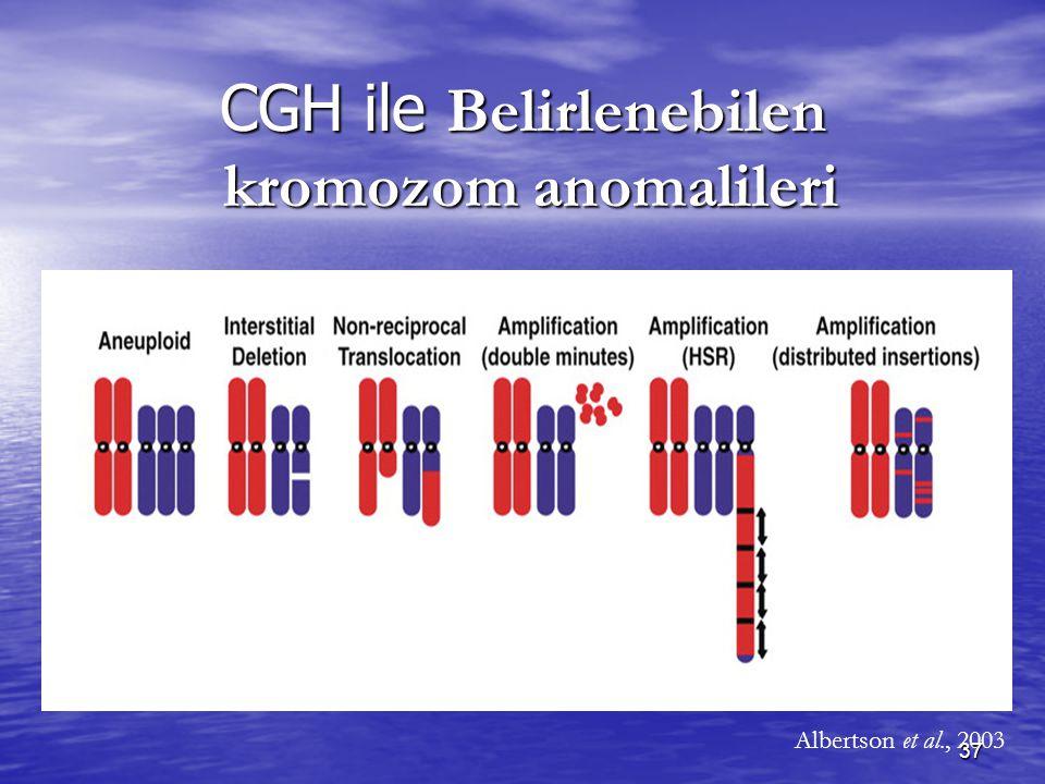 CGH ile Belirlenebilen kromozom anomalileri Albertson et al., 2003 37