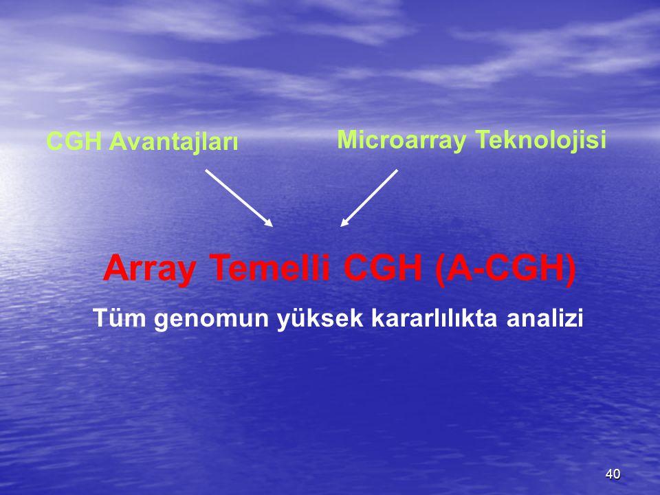 CGH Avantajları Microarray Teknolojisi Array Temelli CGH (A-CGH) Tüm genomun yüksek kararlılıkta analizi 40