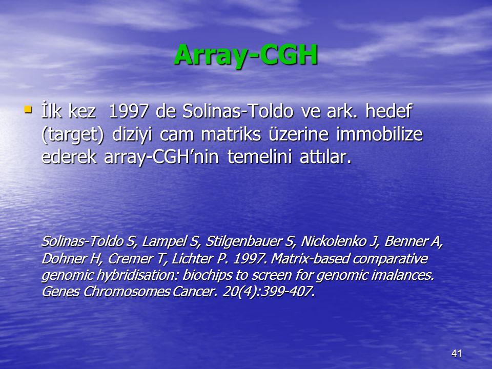 Array-CGH  İlk kez 1997 de Solinas-Toldo ve ark. hedef (target) diziyi cam matriks üzerine immobilize ederek array-CGH'nin temelini attılar. Solinas-