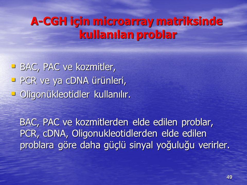A-CGH için microarray matriksinde kullanılan problar A-CGH için microarray matriksinde kullanılan problar  BAC, PAC ve kozmitler,  PCR ve ya cDNA ür