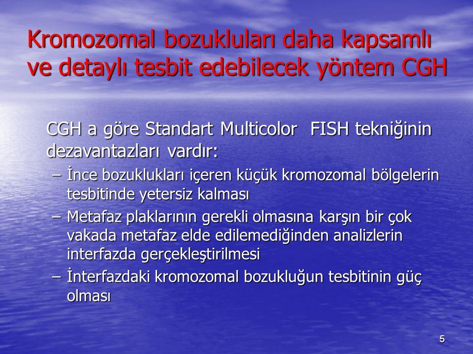 CGH Comparative Genomic Hybridization ( Karşilaştırmalı Genomik Hibridizasyon ) CGH tekniği; temeli FISH'e dayanan, farklı floresan boya ile boyanmış test (hasta) ve referans DNA örneklerinin normal kromozomlara bağlanması ile elde edilen floresan renk farklılıklarını gösteren bir sitogenetik yöntemdir.