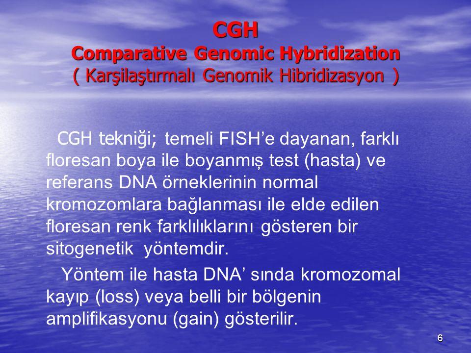 CGH (Karşılaştırmalı Genomik Hibiridizasyon) -Genom boyunca DNA dizisindeki kopya sayısı değişimlerini inceleyen bir moleküler sitogenetik teknik -Bu teknik, kazanım (duplikasyon, insersiyon veya amplifikasyon) veya net kayıp (materyalde delesyon) gibi kromozom anomalilerinin sınıflandırılmasına olanak sağlar 7