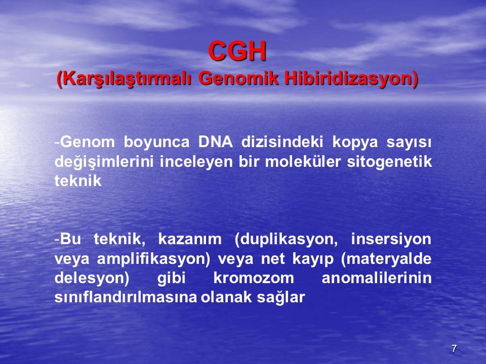 CGH (Karşılaştırmalı Genomik Hibiridizasyon) -Genom boyunca DNA dizisindeki kopya sayısı değişimlerini inceleyen bir moleküler sitogenetik teknik -Bu
